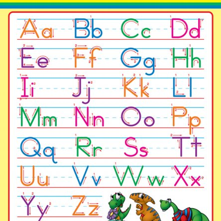 Wall Charts – Preschool Charts (Pack of 12)