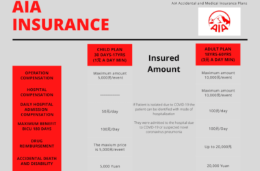 [Service] Accident and Medical Insurance